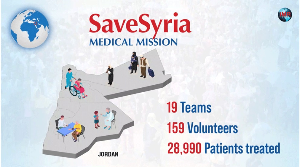 Fall Campaign – Save Syria Story 1
