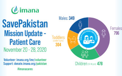 Over 1000 patients healed – SavePakistan Medical Mission